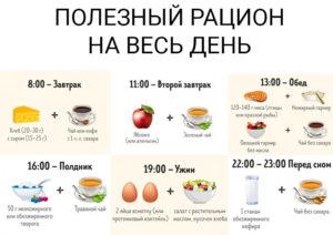 Что нужно пить перед сном чтоб похудеть