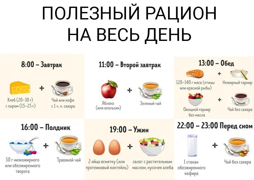 Что нельзя есть утром натощак и перед сном